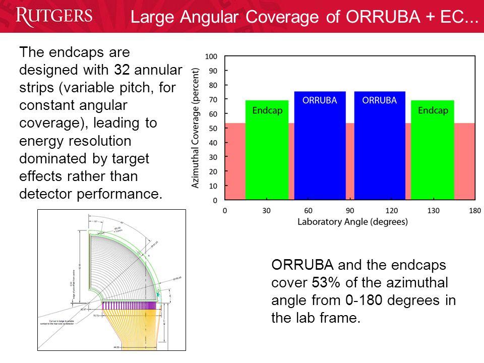 Large Angular Coverage of ORRUBA + EC...