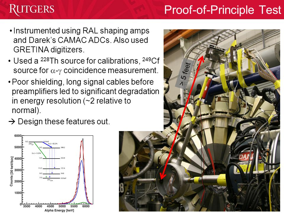 Proof-of-Principle Test > 5 feet Instrumented using RAL shaping amps and Darek's CAMAC ADCs.