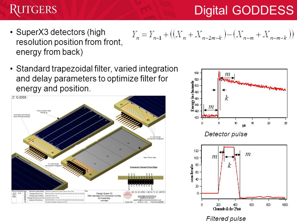 Digital GODDESS m m k Detector pulse k m m Filtered pulse SuperX3 detectors (high resolution position from front, energy from back) Standard trapezoidal filter, varied integration and delay parameters to optimize filter for energy and position.
