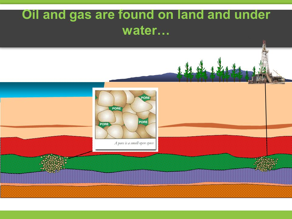 Oil and gas are found on land and under water…