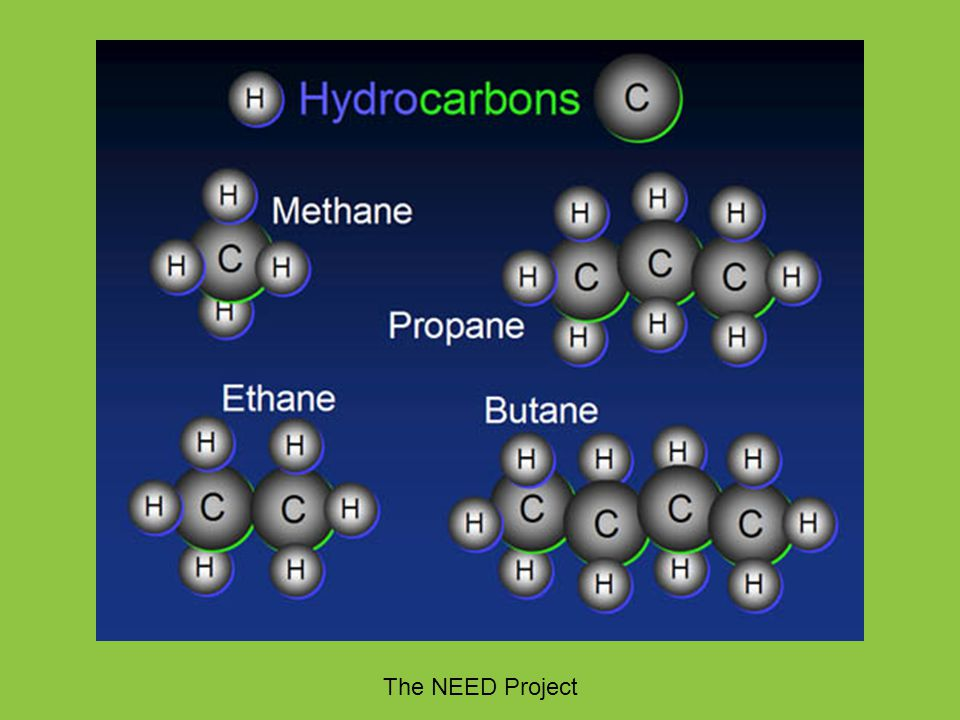 Natural Gas Transport The NEED Project