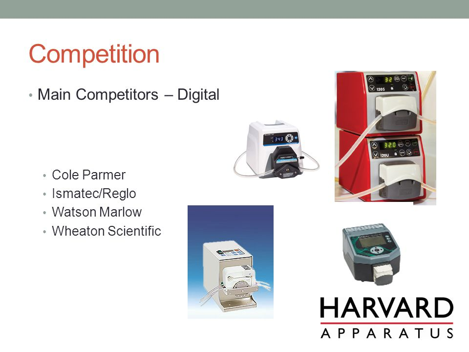 Competition Main Competitors – Digital Cole Parmer Ismatec/Reglo Watson Marlow Wheaton Scientific