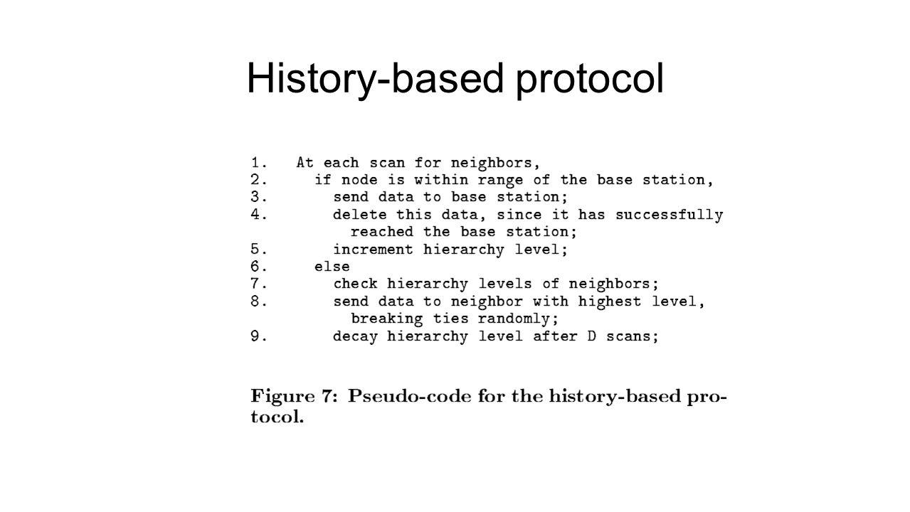 History-based protocol