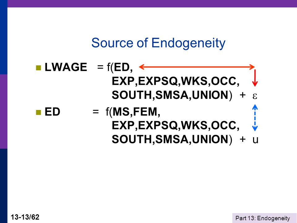 Part 13: Endogeneity 13-13/62 Source of Endogeneity LWAGE = f(ED, EXP,EXPSQ,WKS,OCC, SOUTH,SMSA,UNION) +  ED = f(MS,FEM, EXP,EXPSQ,WKS,OCC, SOUTH,SMSA,UNION) + u