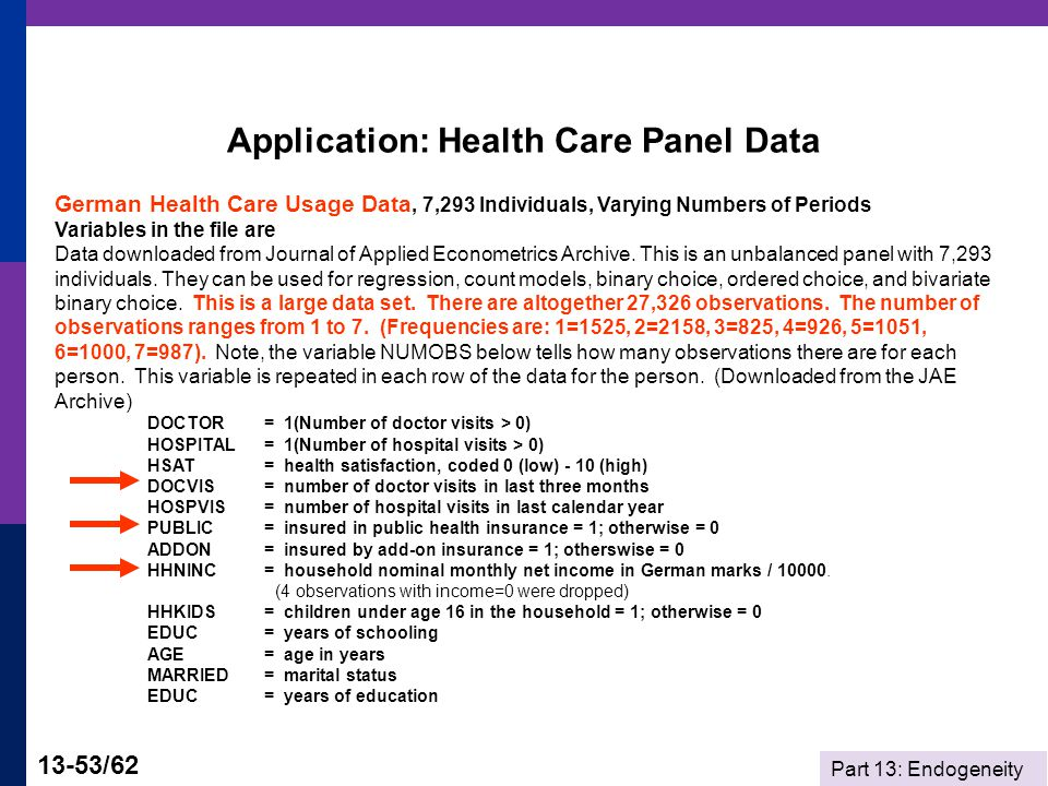 Part 13: Endogeneity 13-53/62 Application: Health Care Panel Data German Health Care Usage Data, 7,293 Individuals, Varying Numbers of Periods Variables in the file are Data downloaded from Journal of Applied Econometrics Archive.