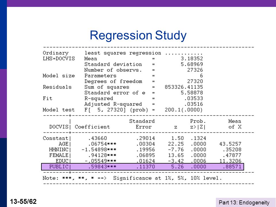Part 13: Endogeneity 13-55/62 Regression Study