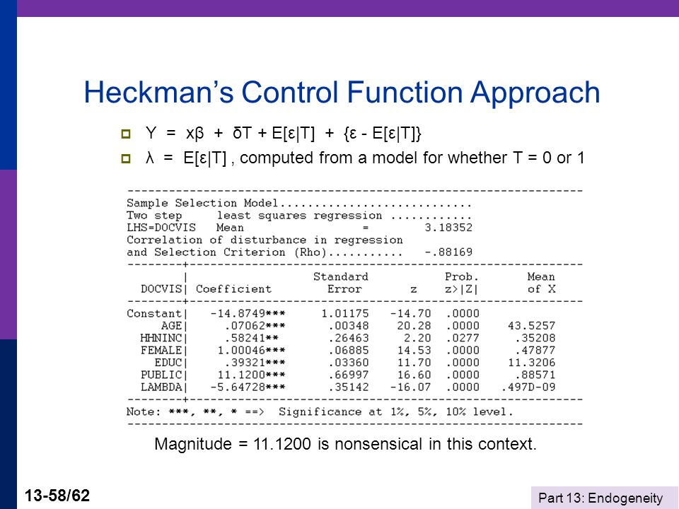 Part 13: Endogeneity 13-58/62 Heckman's Control Function Approach  Y = xβ + δT + E[ε|T] + {ε - E[ε|T]}  λ = E[ε|T], computed from a model for whether T = 0 or 1 Magnitude = 11.1200 is nonsensical in this context.
