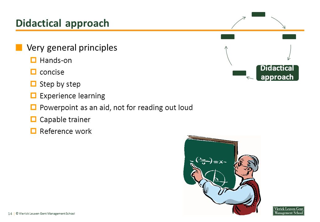 © Vlerick Leuven Gent Management School Didactical approach Very general principles Hands-on concise Step by step Experience learning Powerpoint as an aid, not for reading out loud Capable trainer Reference work 14 | Didactical approach