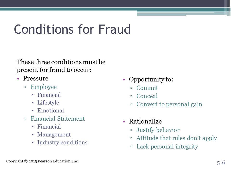 Copyright © 2015 Pearson Education, Inc. Fraud Triangle 5-7