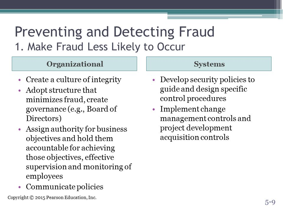 Copyright © 2015 Pearson Education, Inc.Preventing and Detecting Fraud 2.