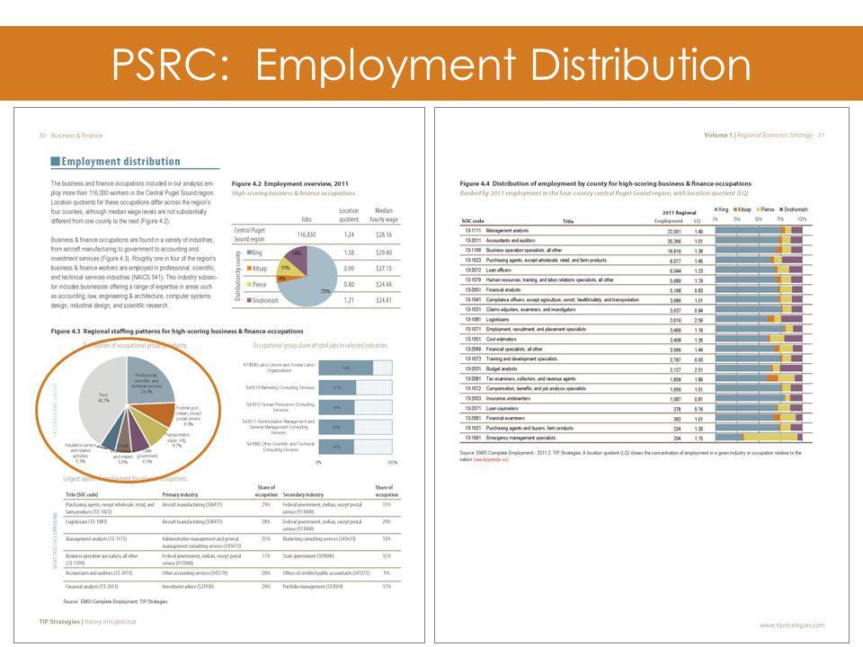 PSRC: Employment Distribution