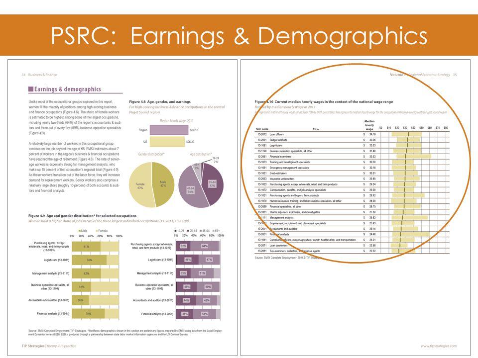 PSRC: Earnings & Demographics