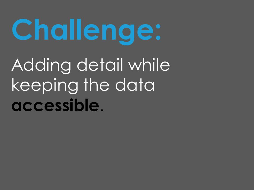 Challenge: Adding detail while keeping the data accessible.