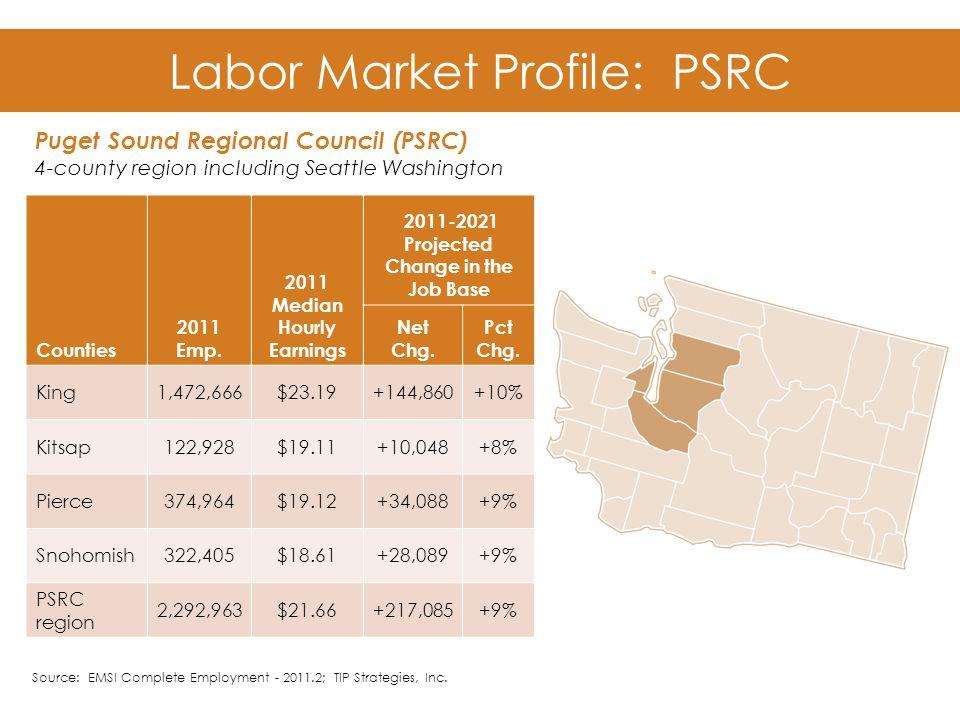 Labor Market Profile: PSRC Puget Sound Regional Council (PSRC) 4-county region including Seattle Washington Counties 2011 Emp.
