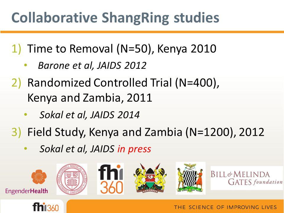 Collaborative ShangRing studies 1)Time to Removal (N=50), Kenya 2010 Barone et al, JAIDS 2012 2)Randomized Controlled Trial (N=400), Kenya and Zambia,