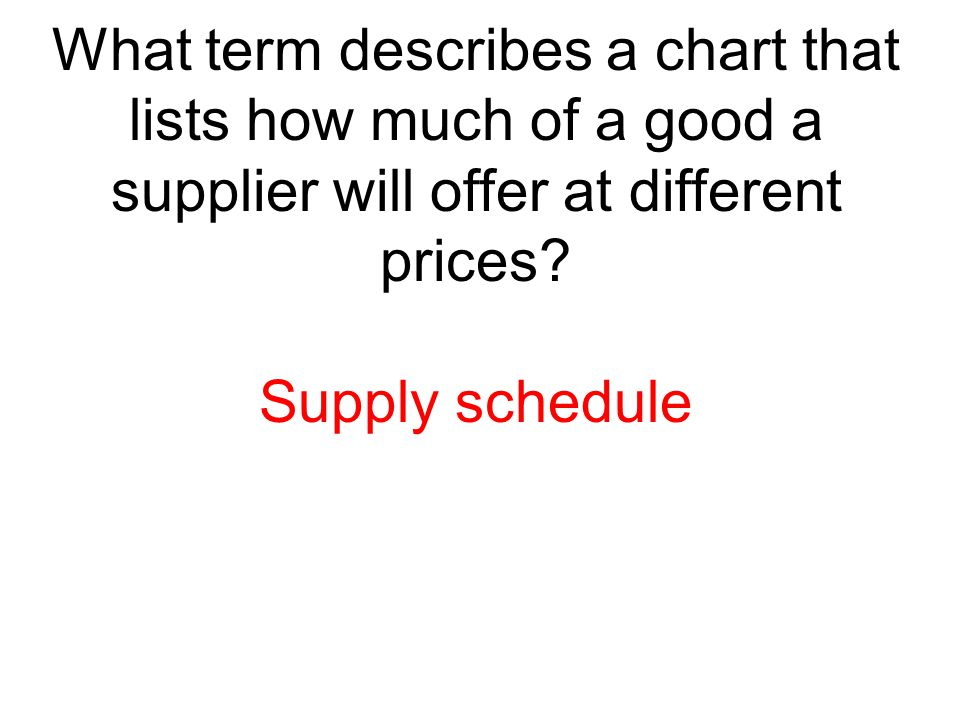 What term describes a chart that lists how much of a good a supplier will offer at different prices? Supply schedule