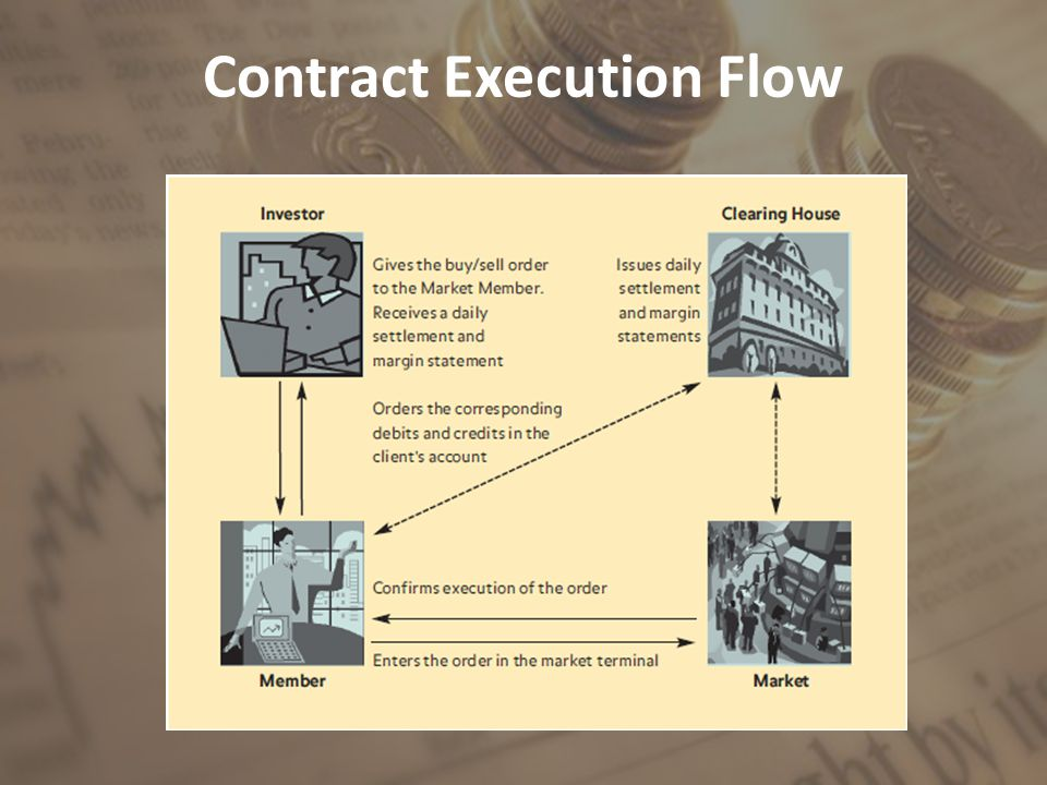 Contract Execution Flow