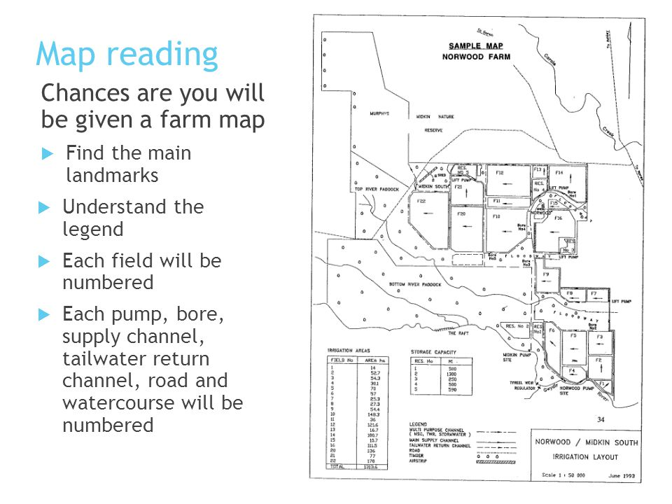 Map reading Chances are you will be given a farm map  Find the main landmarks  Understand the legend  Each field will be numbered  Each pump, bore, supply channel, tailwater return channel, road and watercourse will be numbered