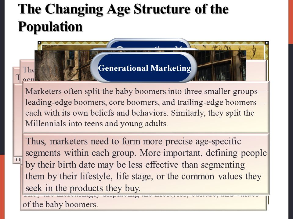 The Changing Age Structure of the Population Baby boomers Generation Y Generation X The post-World War II baby boom produced 78 million baby boomers,