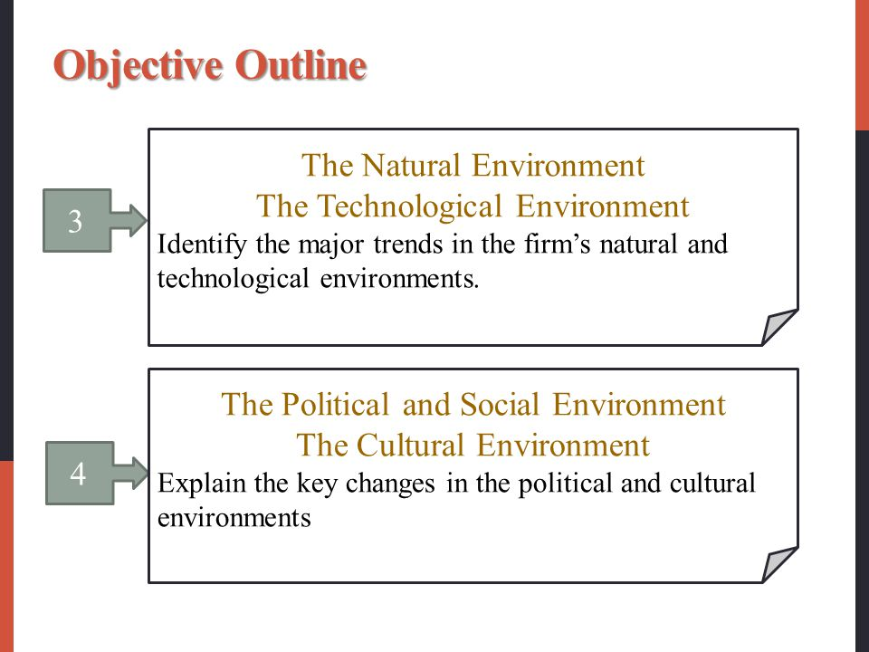 3 The Natural Environment The Technological Environment Identify the major trends in the firm's natural and technological environments. 4 The Politica