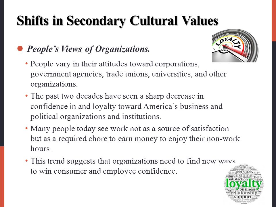 Shifts in Secondary Cultural Values People's Views of Organizations. People vary in their attitudes toward corporations, government agencies, trade un