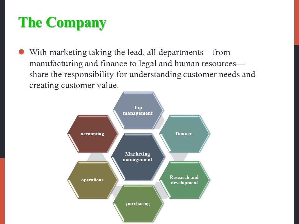 Suppliers Suppliers provide the resources needed by the company to produce its goods and services.