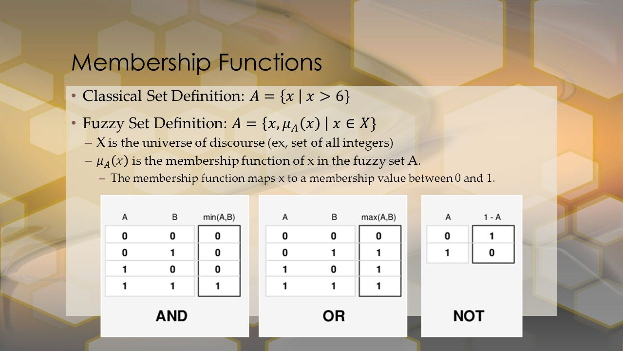 Membership Functions