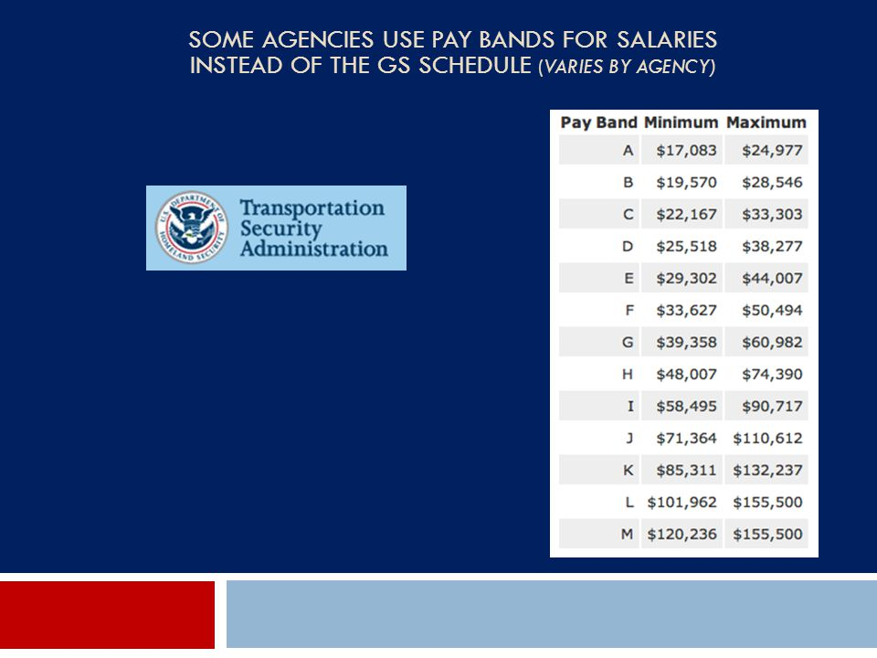 SOME AGENCIES USE PAY BANDS FOR SALARIES INSTEAD OF THE GS SCHEDULE (VARIES BY AGENCY)
