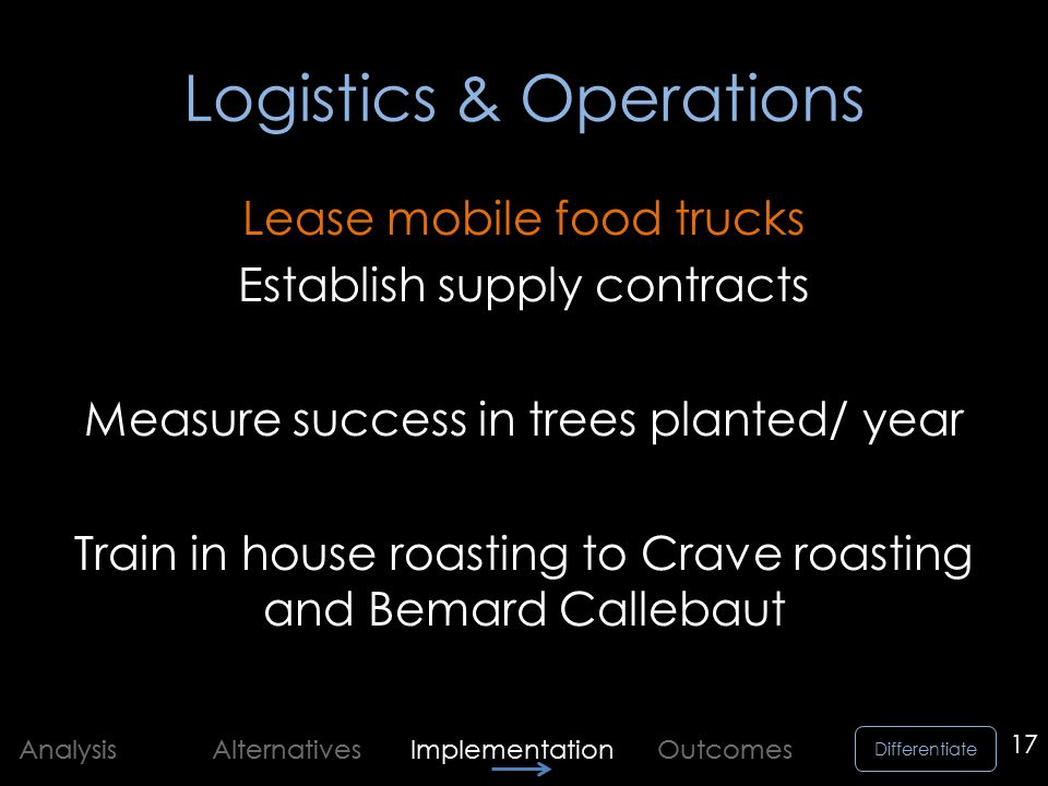 Differentiate Analysis Alternatives Implementation Outcomes Logistics & Operations Lease mobile food trucks Establish supply contracts Measure success in trees planted/ year Train in house roasting to Crave roasting and Bemard Callebaut 17