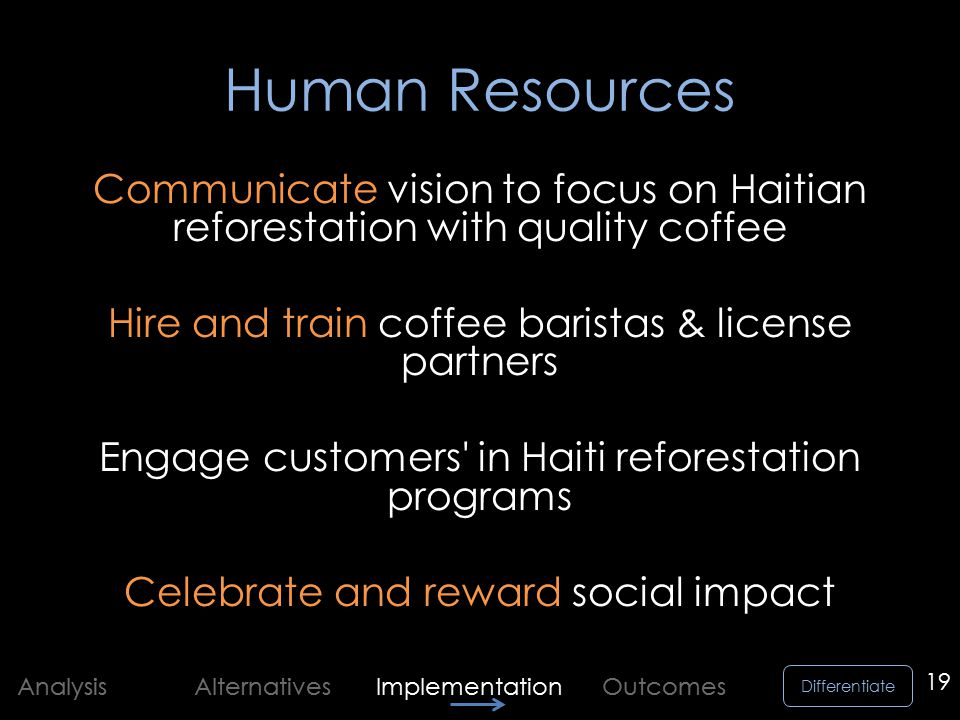 Differentiate Analysis Alternatives Implementation Outcomes Human Resources Communicate vision to focus on Haitian reforestation with quality coffee Hire and train coffee baristas & license partners Engage customers in Haiti reforestation programs Celebrate and reward social impact 19