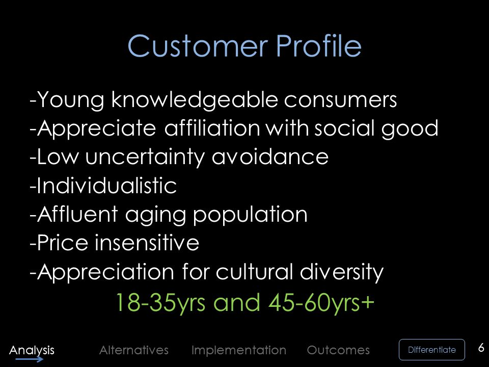 Differentiate Analysis Alternatives Implementation Outcomes Customer Profile -Young knowledgeable consumers -Appreciate affiliation with social good -Low uncertainty avoidance -Individualistic -Affluent aging population -Price insensitive -Appreciation for cultural diversity 18-35yrs and 45-60yrs+ 6