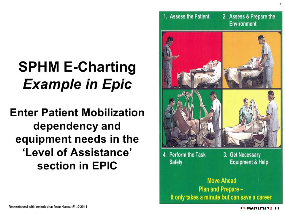 Reproduced with permission from HumanFit © 2011 1 SPHM E-Charting Example in Epic Enter Patient Mobilization dependency and equipment needs in the 'Level of Assistance' section in EPIC