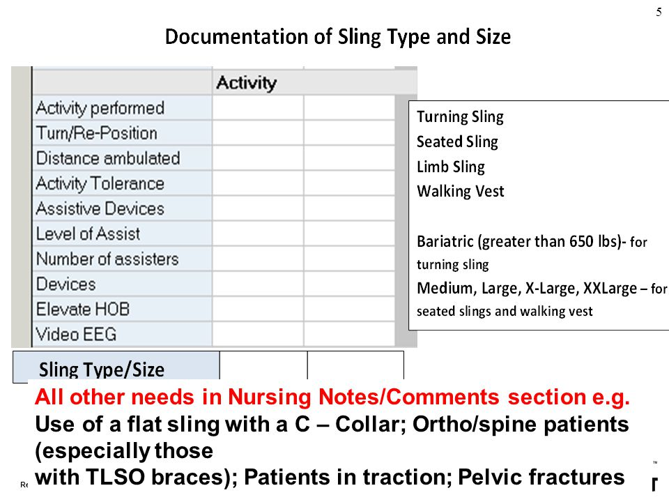 5 All other needs in Nursing Notes/Comments section e.g.