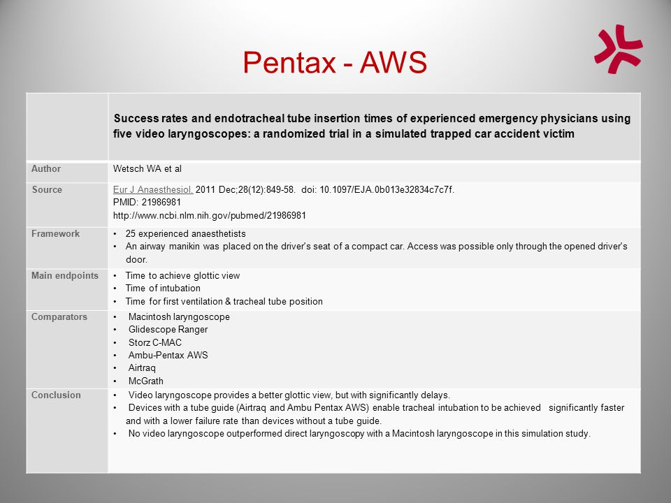 Pentax - AWS Success rates and endotracheal tube insertion times of experienced emergency physicians using five video laryngoscopes: a randomized tria