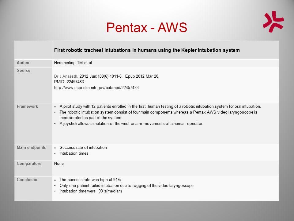 Pentax - AWS First robotic tracheal intubations in humans using the Kepler intubation system AuthorHemmerling TM et al Source Br J Anaesth.Br J Anaest