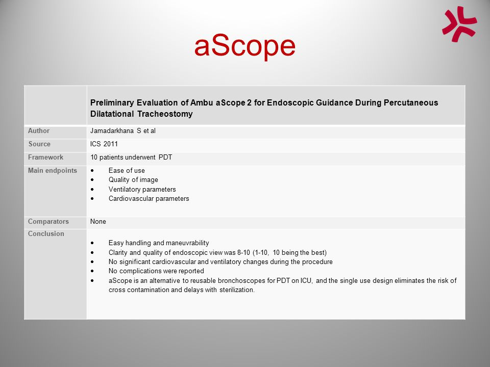 aScope Preliminary Evaluation of Ambu aScope 2 for Endoscopic Guidance During Percutaneous Dilatational Tracheostomy AuthorJamadarkhana S et al Source