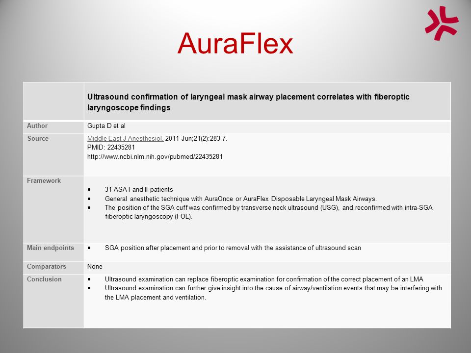 AuraFlex Ultrasound confirmation of laryngeal mask airway placement correlates with fiberoptic laryngoscope findings AuthorGupta D et al Source Middle