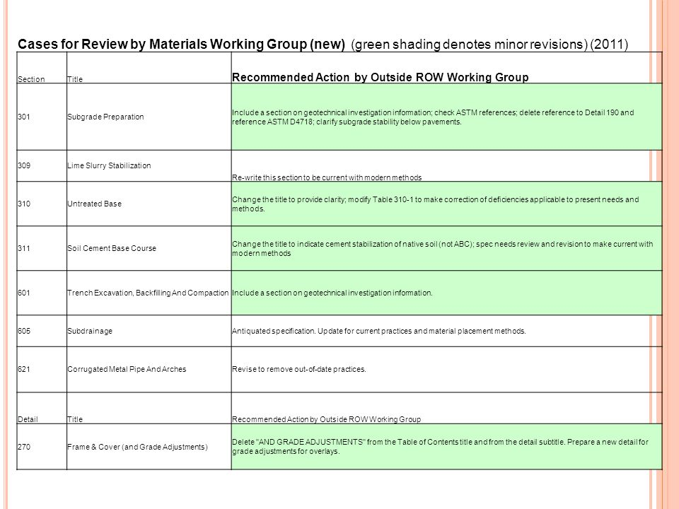 Cases for Review by Materials Working Group (new) (green shading denotes minor revisions) (2011) SectionTitle Recommended Action by Outside ROW Workin
