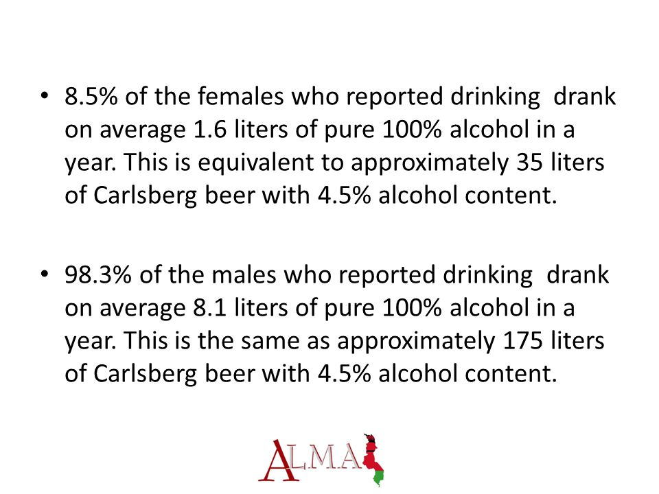 8.5% of the females who reported drinking drank on average 1.6 liters of pure 100% alcohol in a year. This is equivalent to approximately 35 liters of