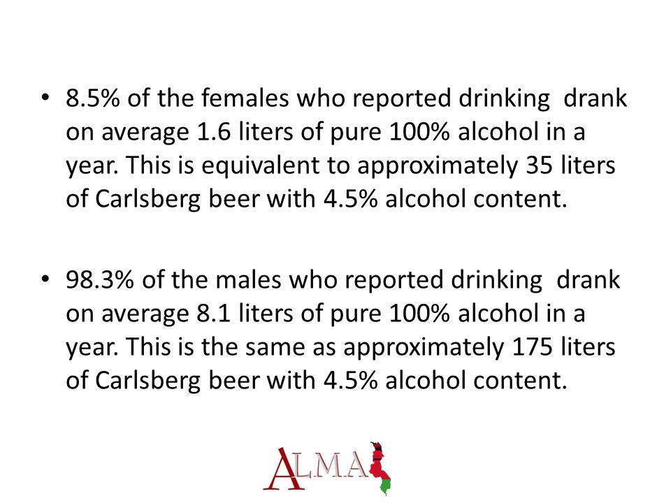 Comparing alcohol types; 1776 men, 156 women