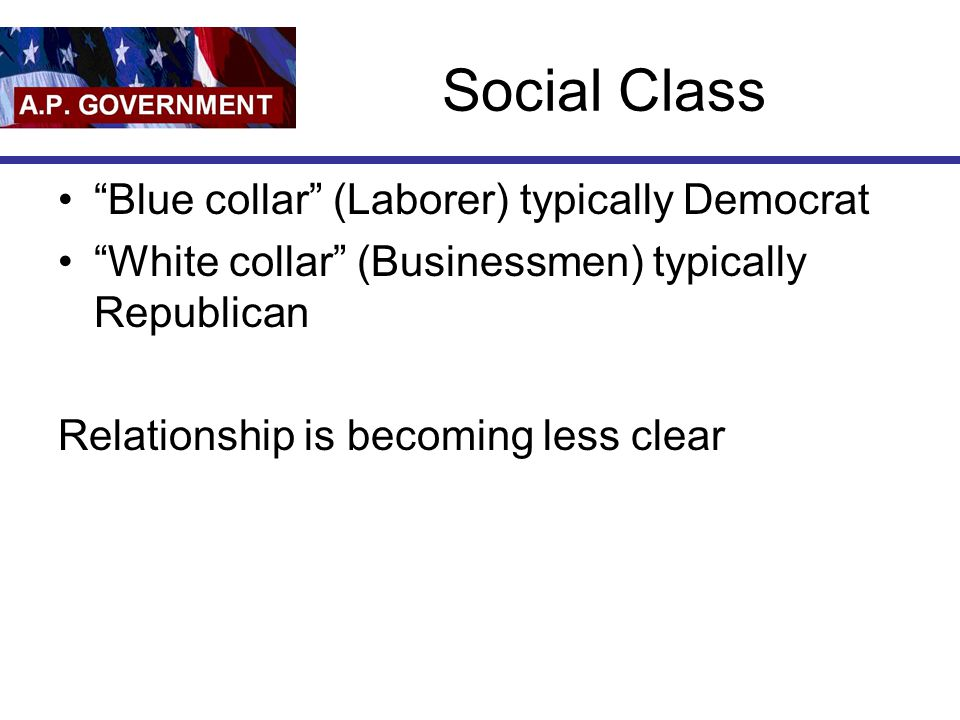 Social Class Blue collar (Laborer) typically Democrat White collar (Businessmen) typically Republican Relationship is becoming less clear