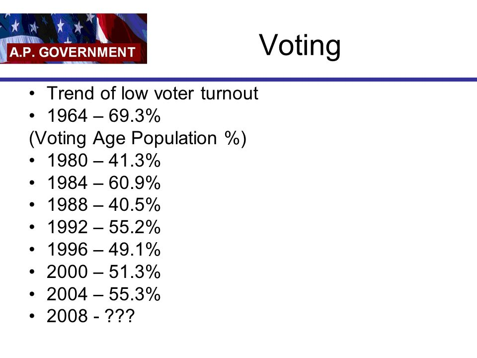 Voting Trend of low voter turnout 1964 – 69.3% (Voting Age Population %) 1980 – 41.3% 1984 – 60.9% 1988 – 40.5% 1992 – 55.2% 1996 – 49.1% 2000 – 51.3% 2004 – 55.3% 2008 -