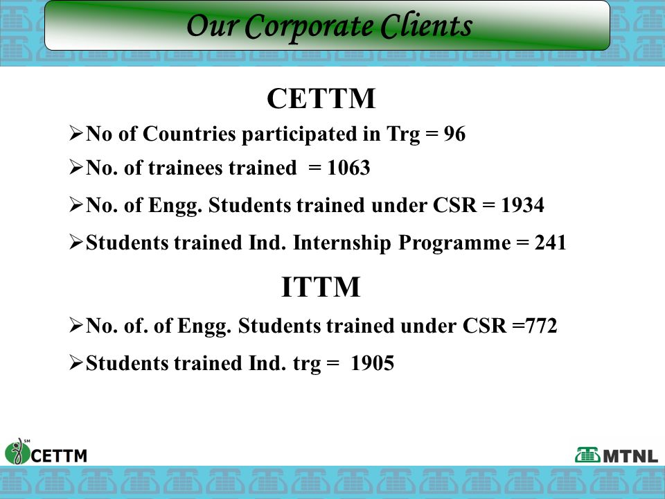 CETTM  No of Countries participated in Trg = 96  No.