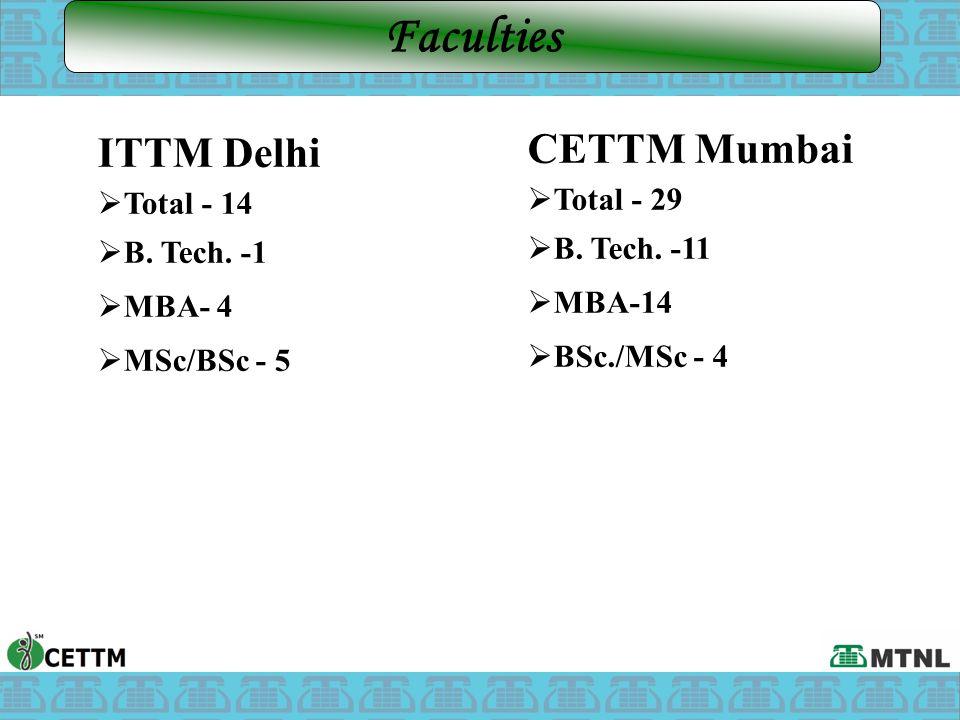 ITTM Delhi  Total - 14  B. Tech. -1  MBA- 4  MSc/BSc - 5 Faculties CETTM Mumbai  Total - 29  B. Tech. -11  MBA-14  BSc./MSc - 4