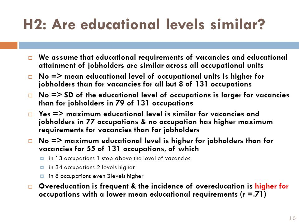 H2: Are educational levels similar?  We assume that educational requirements of vacancies and educational attainment of jobholders are similar across