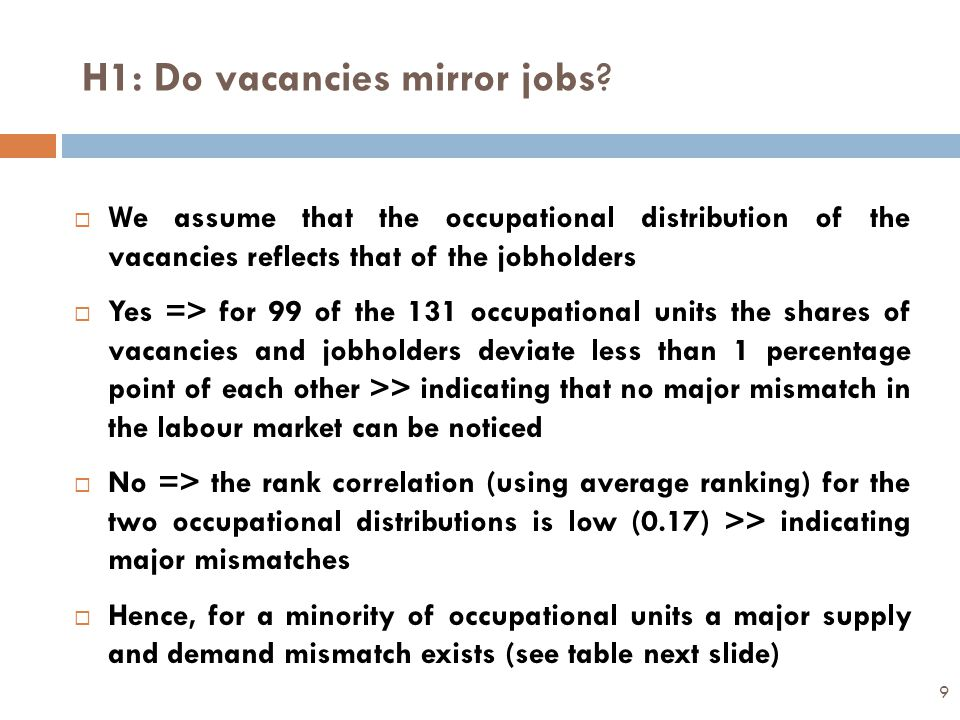 H1: Do vacancies mirror jobs?  We assume that the occupational distribution of the vacancies reflects that of the jobholders  Yes => for 99 of the 1
