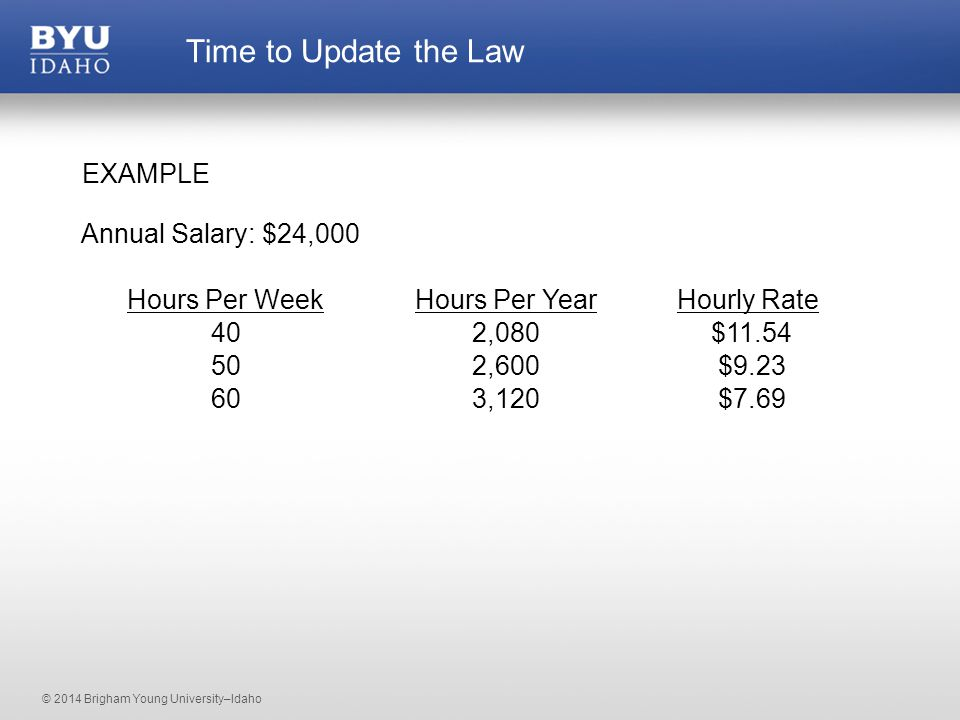 © 2014 Brigham Young University–Idaho Time to Update the Law Annual Salary: $24,000 Hours Per WeekHours Per YearHourly Rate 402,080 $11.54 502,600 $9.23 603,120 $7.69 EXAMPLE