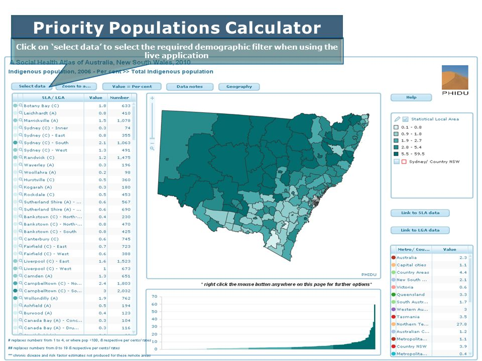 Click on 'select data' to select the required demographic filter when using the live application