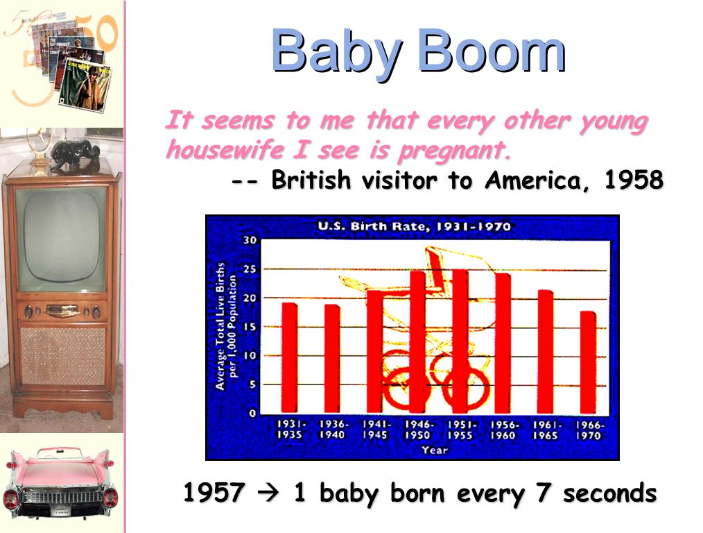 Baby Boom It seems to me that every other young housewife I see is pregnant. -- British visitor to America, 1958 1957  1 baby born every 7 seconds
