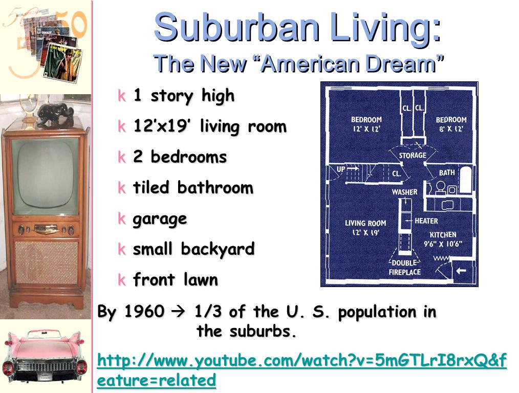 "Suburban Living: The New ""American Dream"" k 1 story high k 12'x19' living room k 2 bedrooms k tiled bathroom k garage k small backyard k front lawn By"